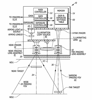Imaging module and reader for, and method of, expeditiously setting imaging parameters of imagers for ...