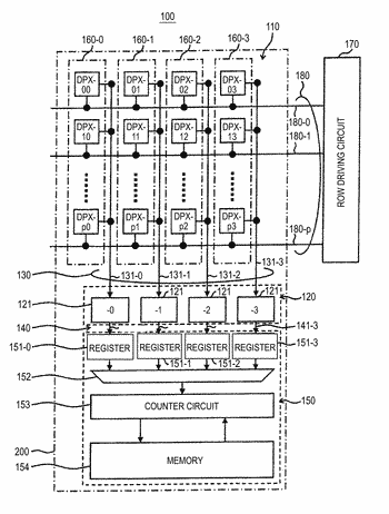Imaging device and camera system with photosensitive conversion element