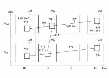 Method and device for encoding/decoding 3d video