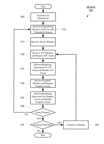 Device, system, and method for hybrid media content distribution