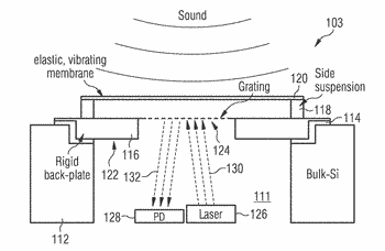 System and method for an optical mems transducer