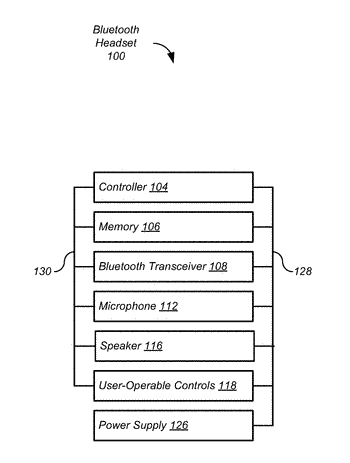 Connection switching for bluetooth headsets
