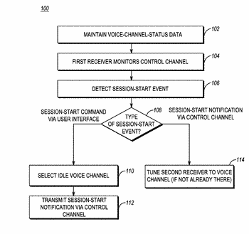 Methods and systems for implementing a self-managed control channel