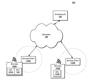 Containing internet of things (iot) analytics poisoning on wireless local access networks (wlans)