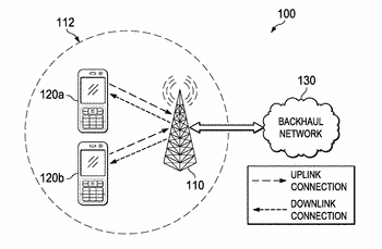 Method and apparatus for resource and power allocation in non-orthogonal uplink transmissions