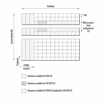 Method and user equipment for receiving downlink signal, and method and base station for transmitting ...