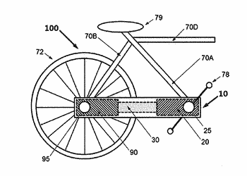 Hydraulic automatic transmission bicyle