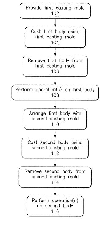 Manufacturing a monolithic component with discrete portions formed of different metals