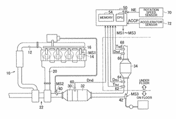 Exhaust purification control device for internal combustion engine