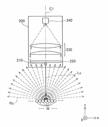 Apparatus for measuring winding angle of carbon fiber wound on base material with respect to ...
