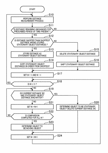 Object detection apparatus and object detection program