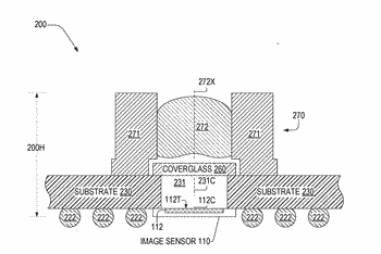 Slim imager, associated system-in-package, and associated method