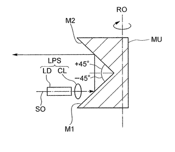Scanning optical system and light projection and reception apparatus