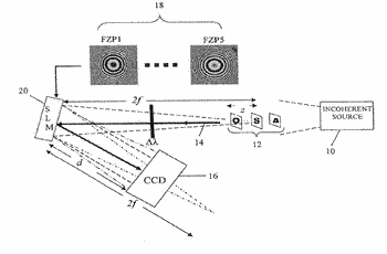 Apparatus and method for recording fresnel holograms