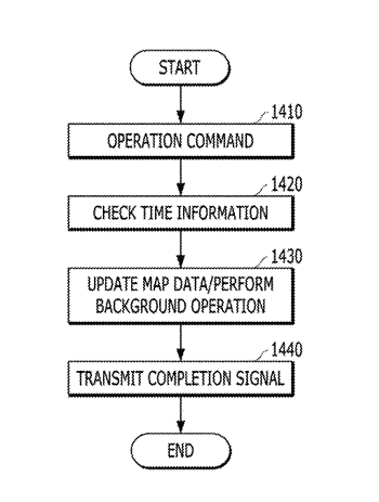 Data processing system and operating method of data processing system