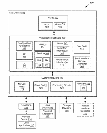 Dynamically managing a serial port interface of virtualization software
