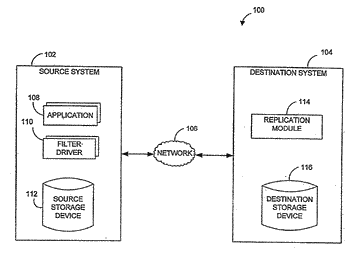 Systems and methods for performing data replication