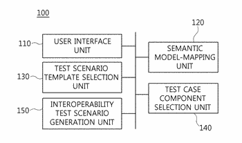 Apparatus and method for testing interoperability of robot software