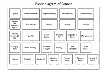 Methods and systems for remotely determining levels of healthcare interventions