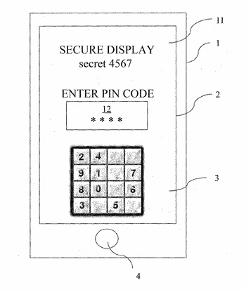 Smartphone or tablet having a secure display