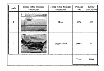 Device and method for calculating damage repair cost