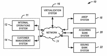 Online transactional system for processing alternative methods of electronic payment