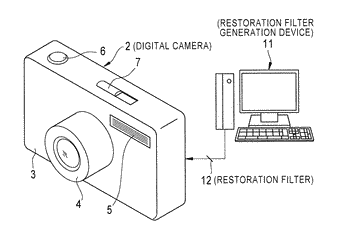 Restoration filter generation device and method, image processing device and method, imaging device, and non-transitory ...