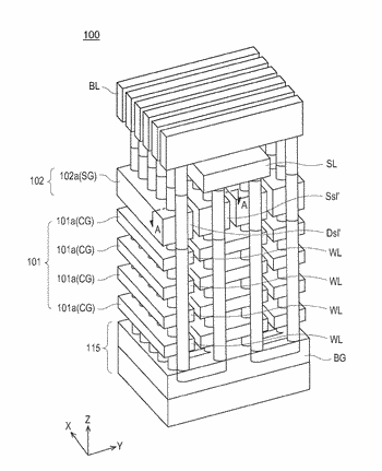 Three-dimensional structured memory devices