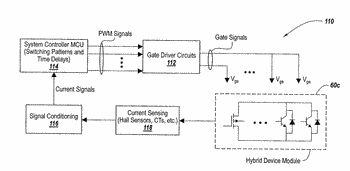 Methods and systems for operating hybrid power devices using driver circuits that perform indirect instantaneous ...