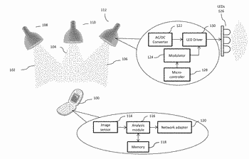 System and method for communication with a mobile device via a positioning system including rf ...