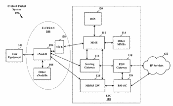 Discovery signals and network synchronization signals design in lte