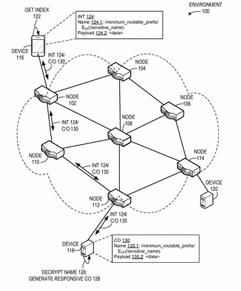 Method and system for routable prefix queries in a content centric network