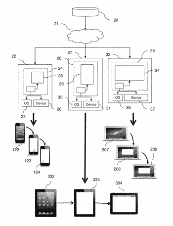 Method and system of application development for multiple device client platforms