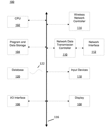 System and method for applying an efficient data compression scheme to url parameters