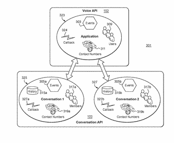 Systems and methods for providing a multi-channel communication service