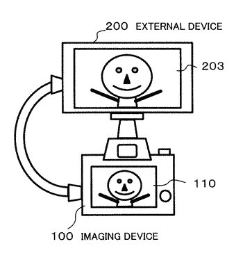 Imaging device, imaging system, and imaging method