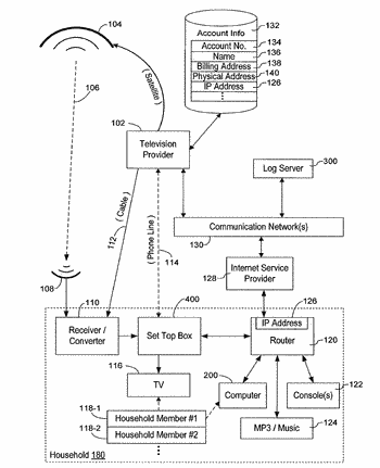 System and method for associating individual household members with television programs viewed