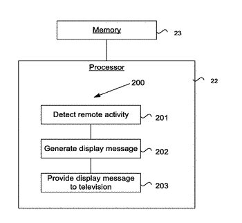 System and method for set-top-box messaging display