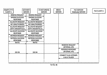 System and method to leverage web real-time communication for implementing push-to-talk solutions