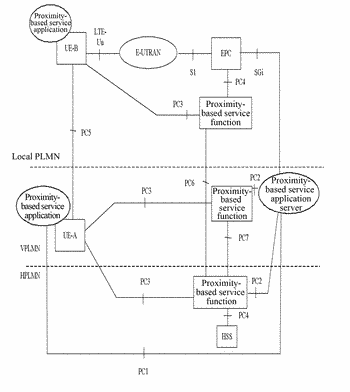 Near field communication discovery method, apparatus and system