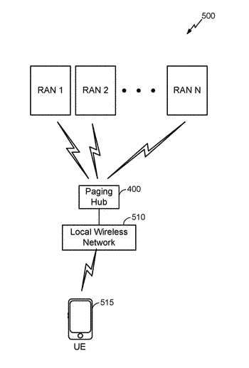 Forwarding signaling messages from two or more communication networks associated with different radio access technologies ...