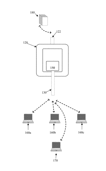 Apparatus and method for detecting and alleviating unfairness in wireless network