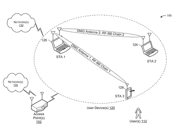 Directional enhanced distributed channel access with interference avoidance