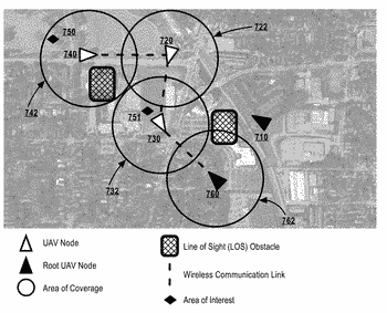Dynamic network connectivity using unmanned aerial vehicles