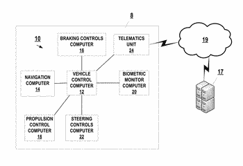 Autonomous vehicle parking and transition to manual control