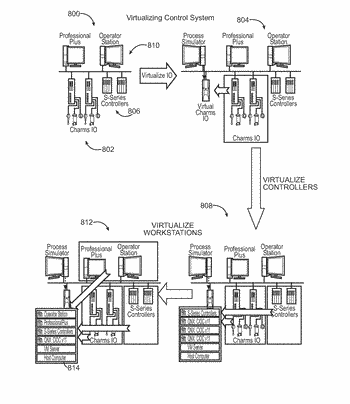 Methods and apparatus to virtualize a process control system