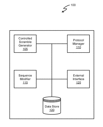 Methods and apparatus to implement a third-order signal scrambler