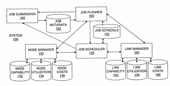 Optimized job scheduling and execution in a distributed computing grid