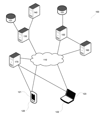Method for providing information from an electronic device to a central server