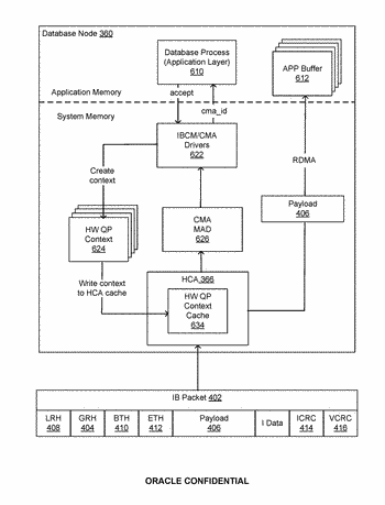 System and method for providing an integrated firewall for secure network communication in a multi-tenant ...